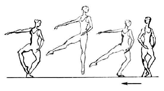 Ballonné. Illustrated ballet dictionary